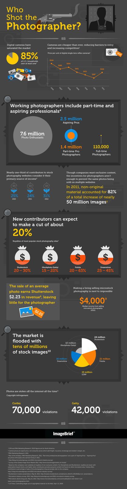 Imagebrief-Infographic.png