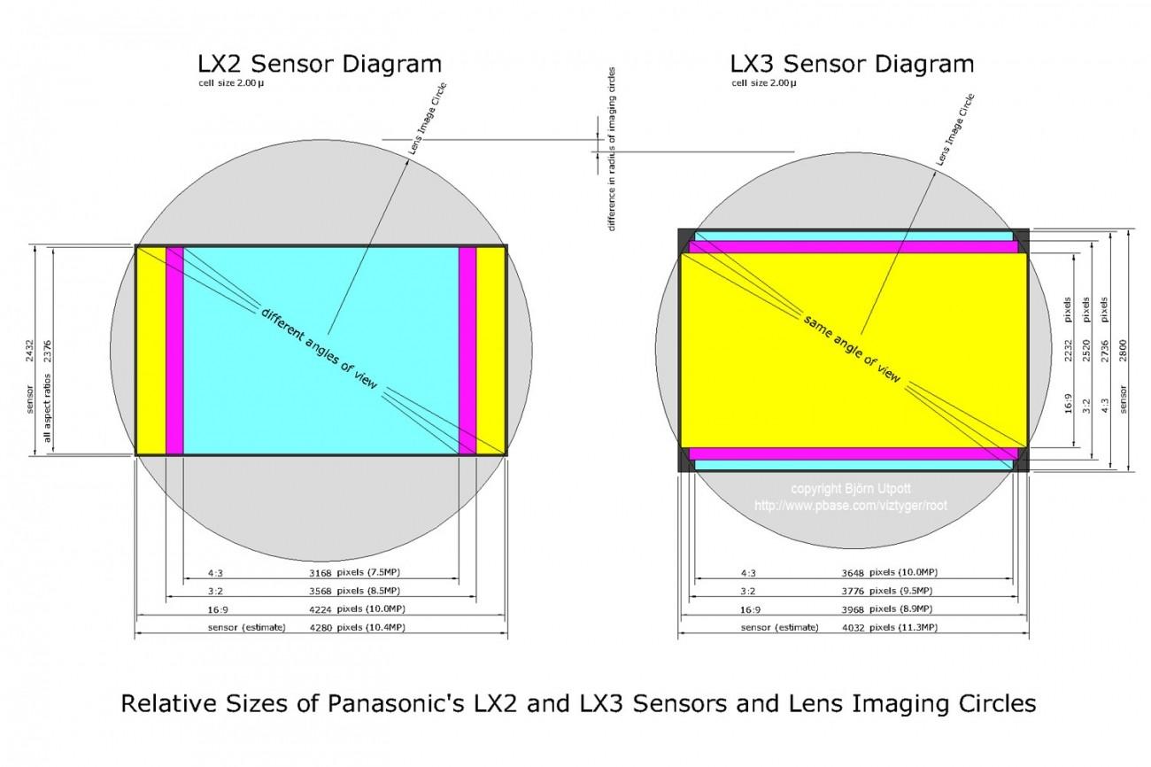 LX3-LX2%2Bsensor%2Baspect%2Bratios%2Bcopy%2Bmedium.jpg