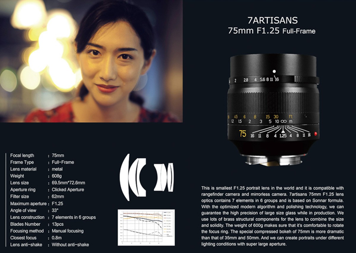 s-75mm-f1.25-lens-for-Leica-M-mount-specifications.jpg